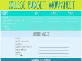 budget for college students